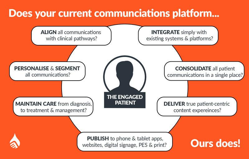 Liquid State's Patient Engagement Platform